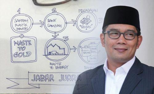 Gandeng Pegadaian, Ridwan Kamil Siap Jalankan Program Sampah Jadi Emas di Pangandaran